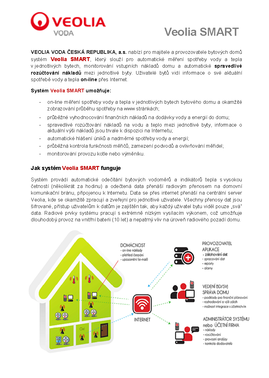 veolia-smart-dalkove-odecty-vodomeru-on-line