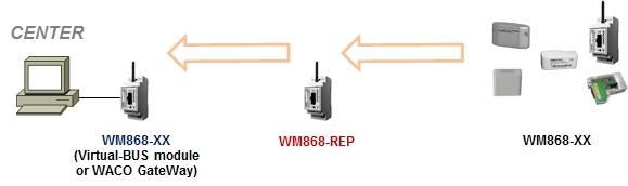 WM868-REP-LP-H obr