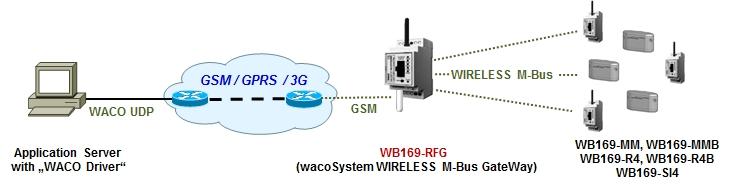 WB169-RFG-R