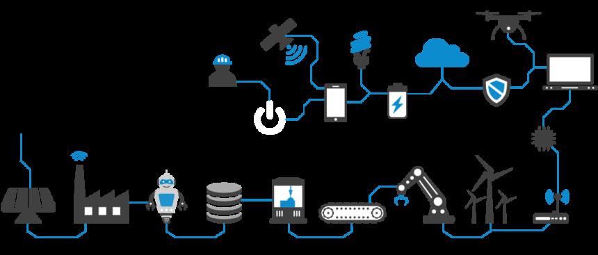 IoT-Industry-4-top-1100×470